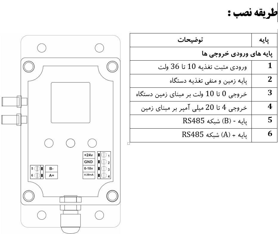 industrial-sensor-modbus-tranmitter-pressure-DPT1000-pin