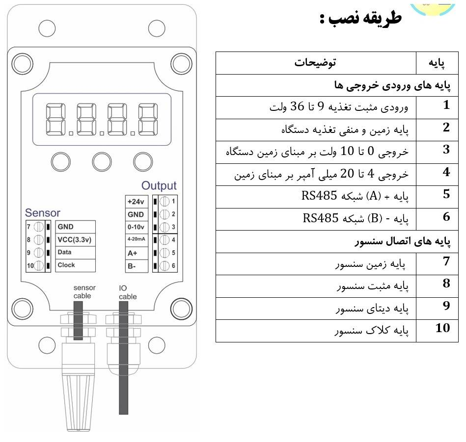 industrial-sensor-modbus-tranmitter-temperature-humidity-MBS-THM2-pin